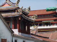 Click Here to view The Roofline of the Confucius Temple in Full Size